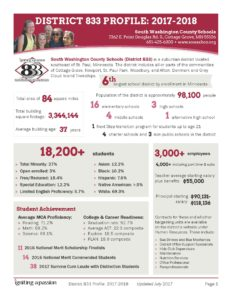 South Washington County Schools District 833 Profile 2017-18
